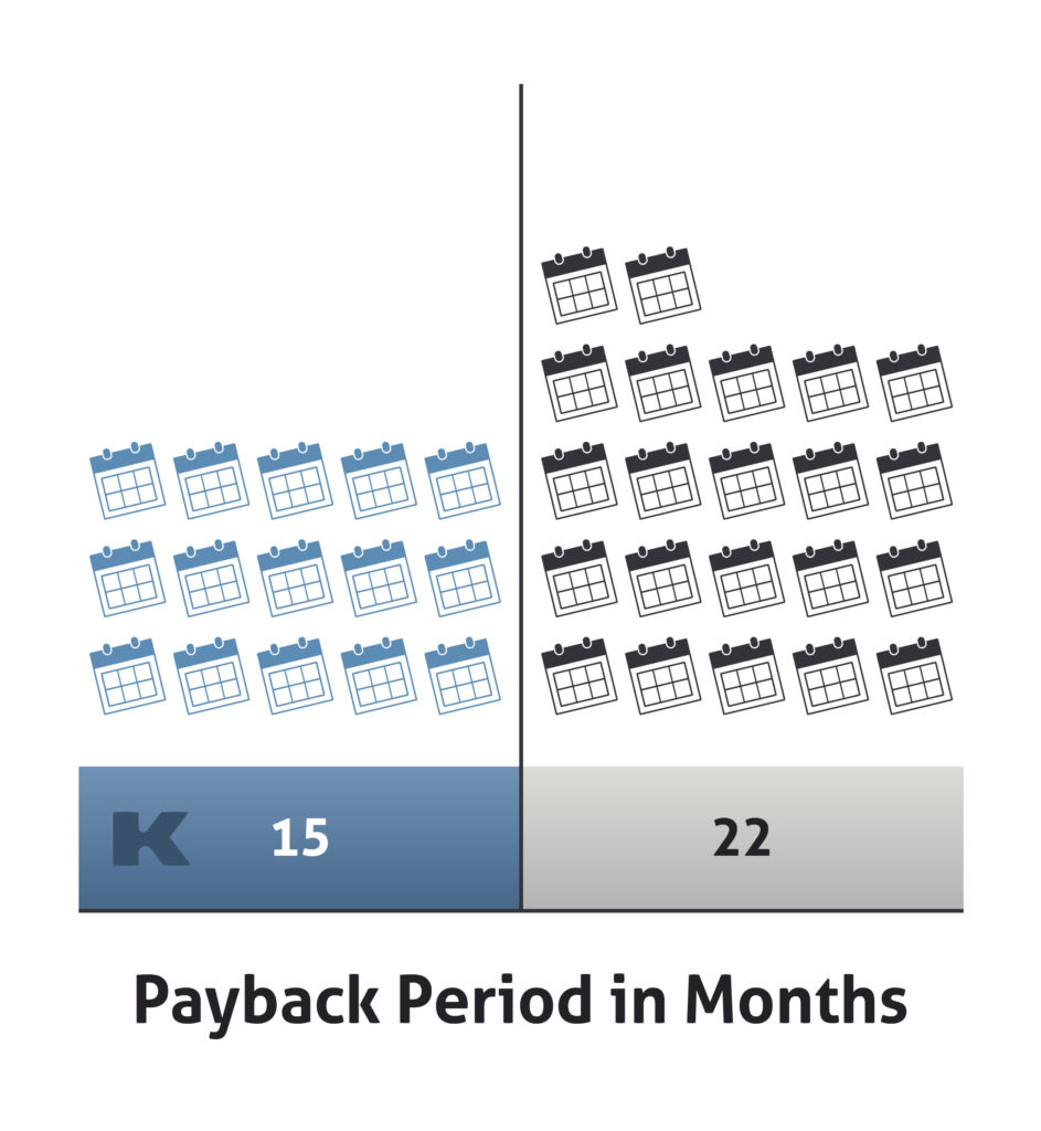 Kimble-comparison-pay-back-FF-summer-2021