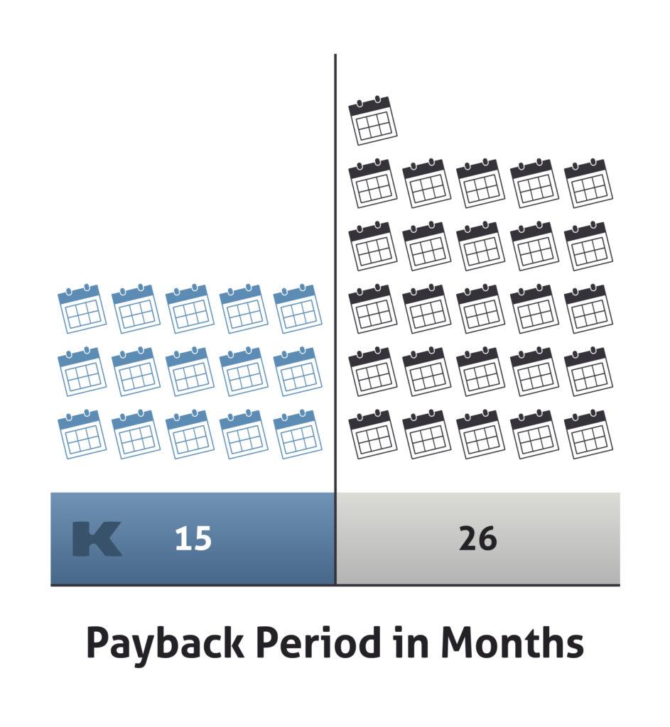 Kimble-comparison-pay-back-NSOO-summer-2021