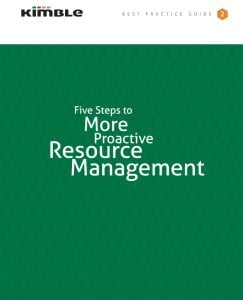 Proactive Resource Management Best Practice