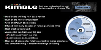 Fuel your professional service business with the ultimate PSA